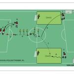 Obrońcy-rozegranie piłki z szybkim przejściem do gry w obronie 1×1.