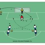 Obrońcy-Doskonalenie gry głową w obronie podczas dośrodkowania.