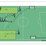 Obrońcy-dosk.gry głową z rozegraniem piłki z przejściem do gry 1X1 w obronie.