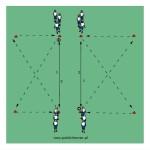 Rozgrzewka krzyżowa w 4 grupach dosk.technikę podań