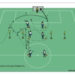 Taktyka ataku w systemie 1-4-4-2: cz.2