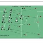1-4-4-2: z obrony do ataku i z ataku do ustawienia obronnego.