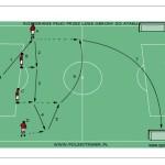 Rozegranie piłki przez formację obronną do ataku: cz.3