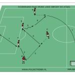 Rozegranie piłki przez formację obronną do ataku: cz.1