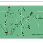 Rozegranie piłki z obrony do ataku z przejściem do gry defensywnej.